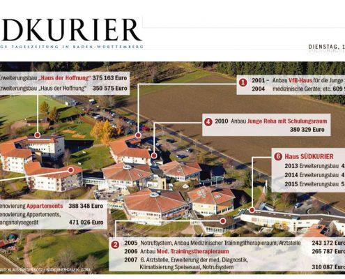 Grafik und Überesicht 20jähriges Jubiläum Nachsorgeklinik-Tannheim