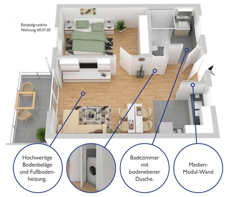 Visualisierung Wohnung in Eschelen Grundriss Ideen mit Pfiff
